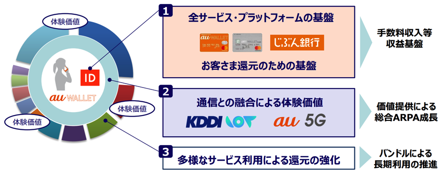 kddi_lifedesign3
